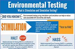 Guide: Stimulation and Simulation Testing Infographic-0