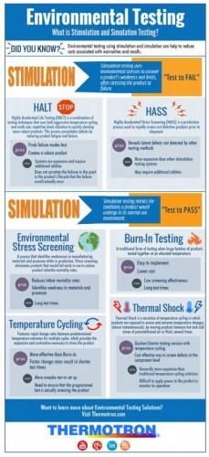 Thermotron Environmental Testing - Stimulation & Simulation Infographic