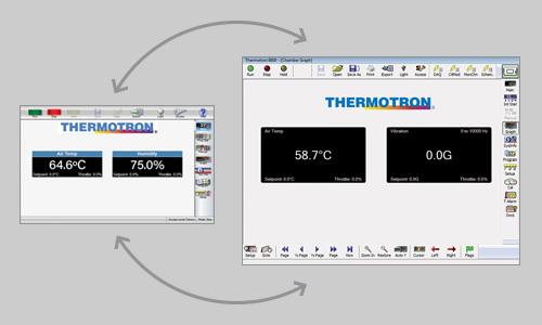 Thermotron Controller